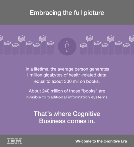 IBM_Cognitive_Datagram_02