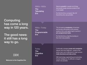 IBM_Cognitive_Infogram_01