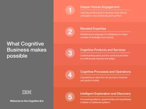 IBM_Cognitive_Infogram_02